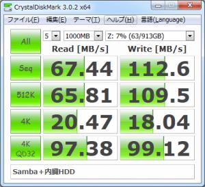 CentOS用内蔵ext4フォーマット