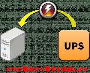 UPS模式図