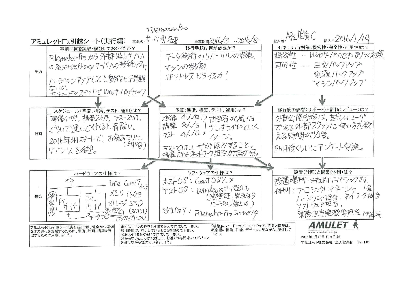 IT引っ越しシート実践編(記入済みサンプル)