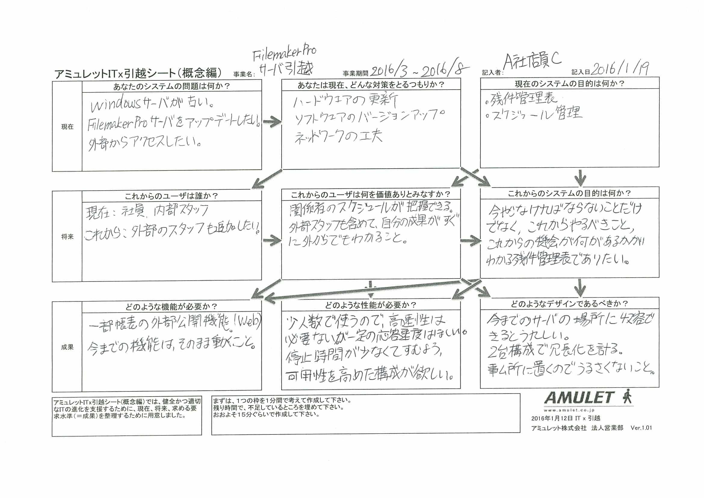 IT引っ越しシート概念編(記入済みサンプル)
