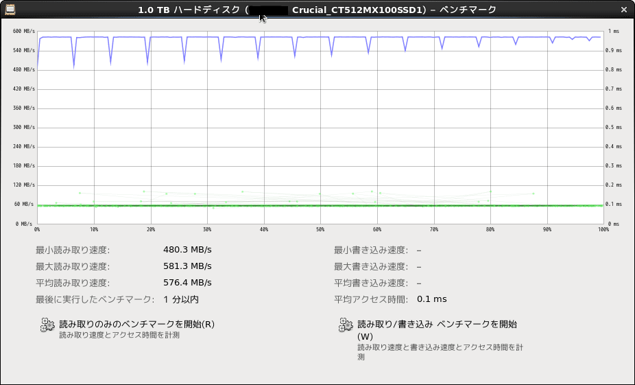 Screenshot-1.0 TB ハードディスク (Crucial_CT512MX100SSD1) – ベンチマークExt4