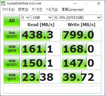 U31CSSD_benchmark1