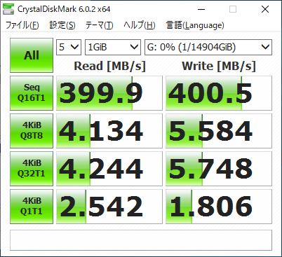U31CHDD_benchmark2